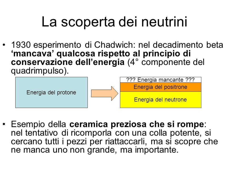 La scoperta dei neutrini 1930 esperimento di Chadwich: nel decadimento beta mancava qualcosa rispetto al principio di conservazione dellenergia (4° co