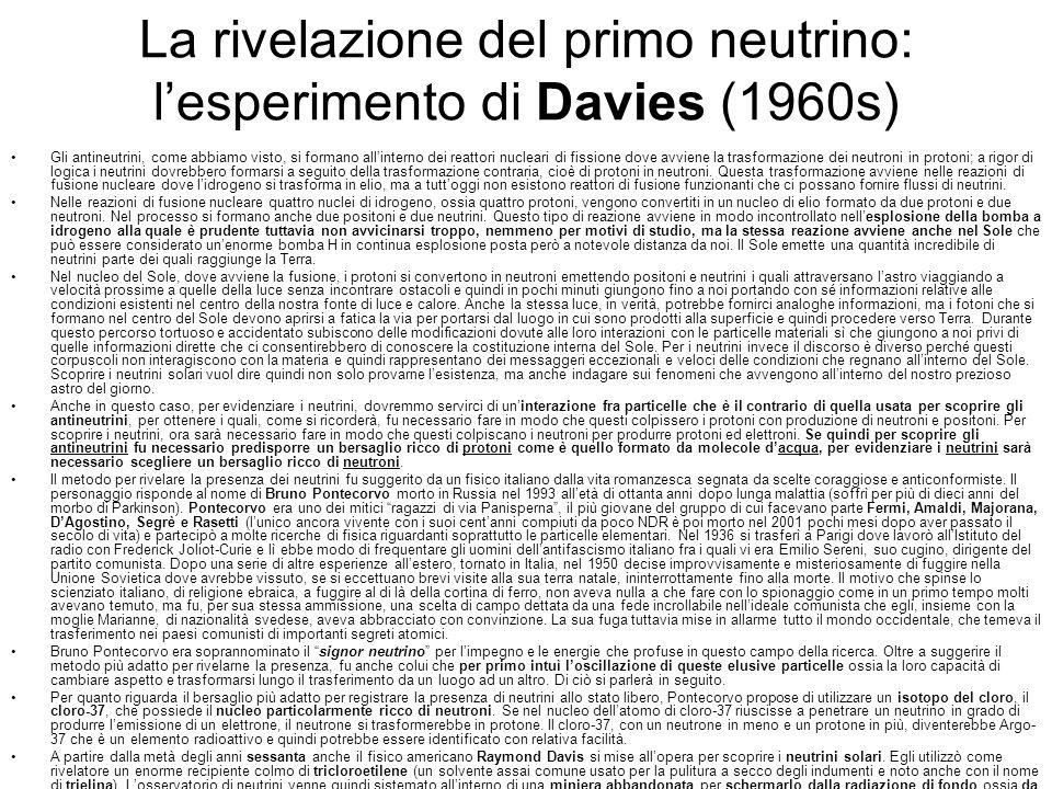 La rivelazione del primo neutrino: lesperimento di Davies (1960s) Gli antineutrini, come abbiamo visto, si formano allinterno dei reattori nucleari di