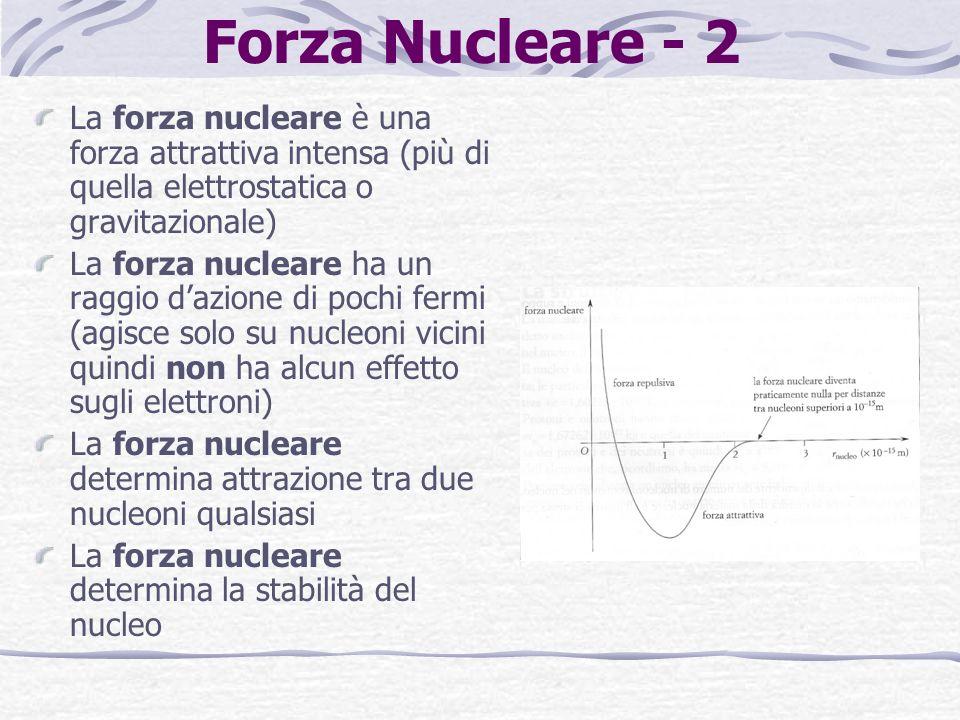 Forza Nucleare - 2 La forza nucleare è una forza attrattiva intensa (più di quella elettrostatica o gravitazionale) La forza nucleare ha un raggio dazione di pochi fermi (agisce solo su nucleoni vicini quindi non ha alcun effetto sugli elettroni) La forza nucleare determina attrazione tra due nucleoni qualsiasi La forza nucleare determina la stabilità del nucleo