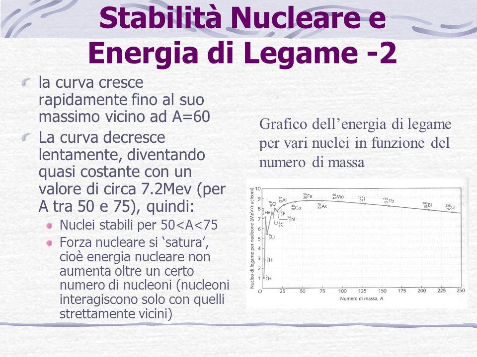 Stabilità Nucleare e Energia di Legame -2 la curva cresce rapidamente fino al suo massimo vicino ad A=60 La curva decresce lentamente, diventando quasi costante con un valore di circa 7.2Mev (per A tra 50 e 75), quindi: Nuclei stabili per 50<A<75 Forza nucleare si satura, cioè energia nucleare non aumenta oltre un certo numero di nucleoni (nucleoni interagiscono solo con quelli strettamente vicini) Grafico dellenergia di legame per vari nuclei in funzione del numero di massa
