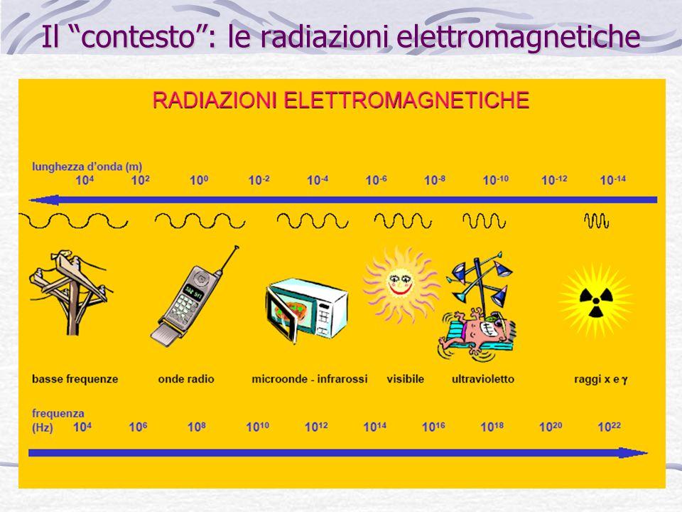 Il contesto: le radiazioni elettromagnetiche