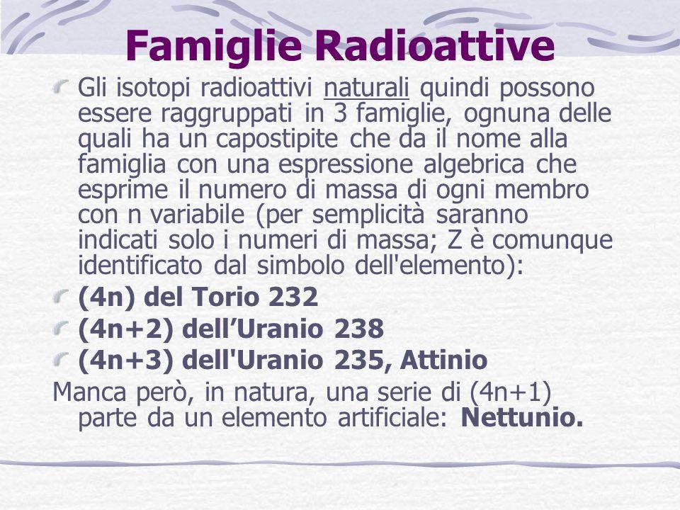 Famiglie Radioattive Gli isotopi radioattivi naturali quindi possono essere raggruppati in 3 famiglie, ognuna delle quali ha un capostipite che da il nome alla famiglia con una espressione algebrica che esprime il numero di massa di ogni membro con n variabile (per semplicità saranno indicati solo i numeri di massa; Z è comunque identificato dal simbolo dell elemento): (4n) del Torio 232 (4n+2) dellUranio 238 (4n+3) dell Uranio 235, Attinio Manca però, in natura, una serie di (4n+1) parte da un elemento artificiale: Nettunio.