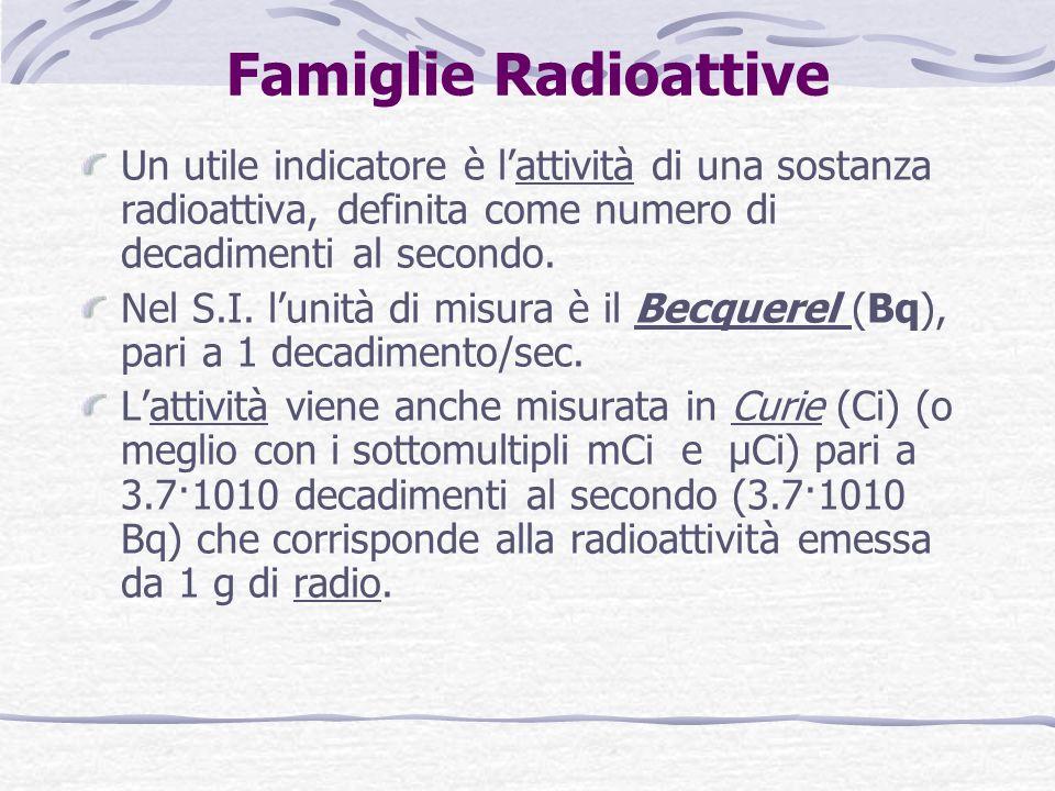 Un utile indicatore è lattività di una sostanza radioattiva, definita come numero di decadimenti al secondo. Nel S.I. lunità di misura è il Becquerel