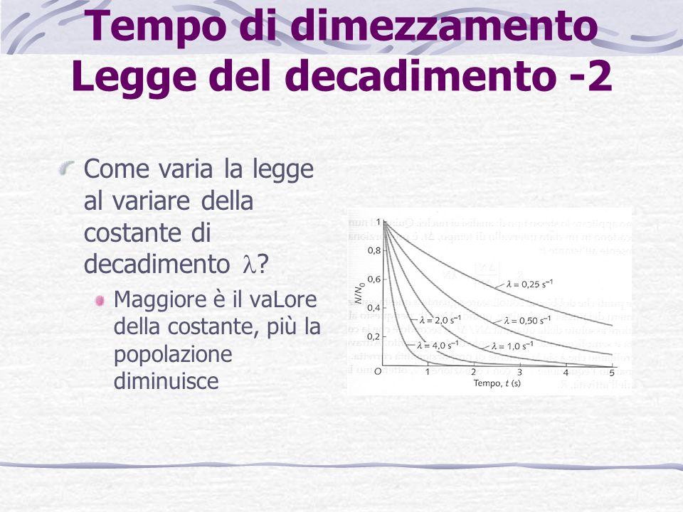 Tempo di dimezzamento Legge del decadimento -2 Come varia la legge al variare della costante di decadimento ? Maggiore è il vaLore della costante, più