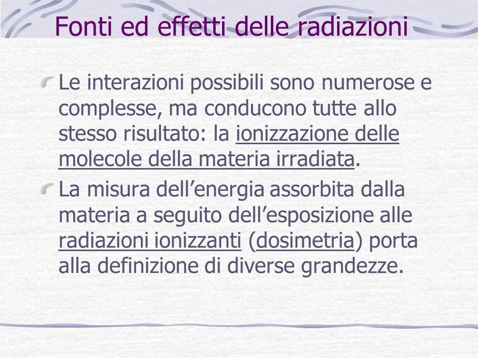 Le interazioni possibili sono numerose e complesse, ma conducono tutte allo stesso risultato: la ionizzazione delle molecole della materia irradiata.