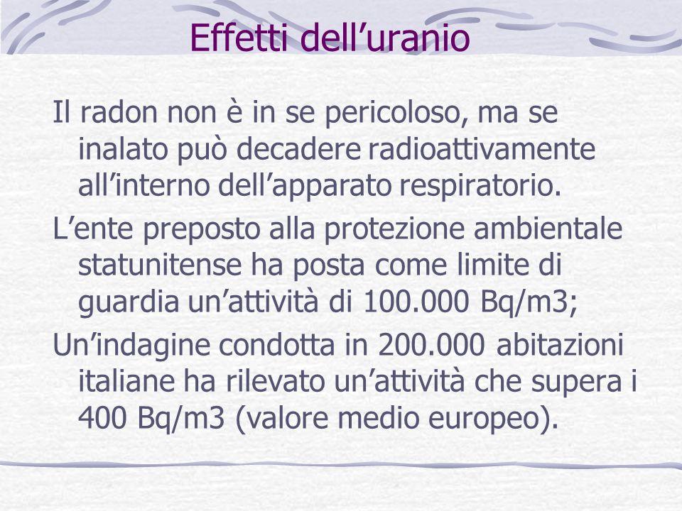 Il radon non è in se pericoloso, ma se inalato può decadere radioattivamente allinterno dellapparato respiratorio.