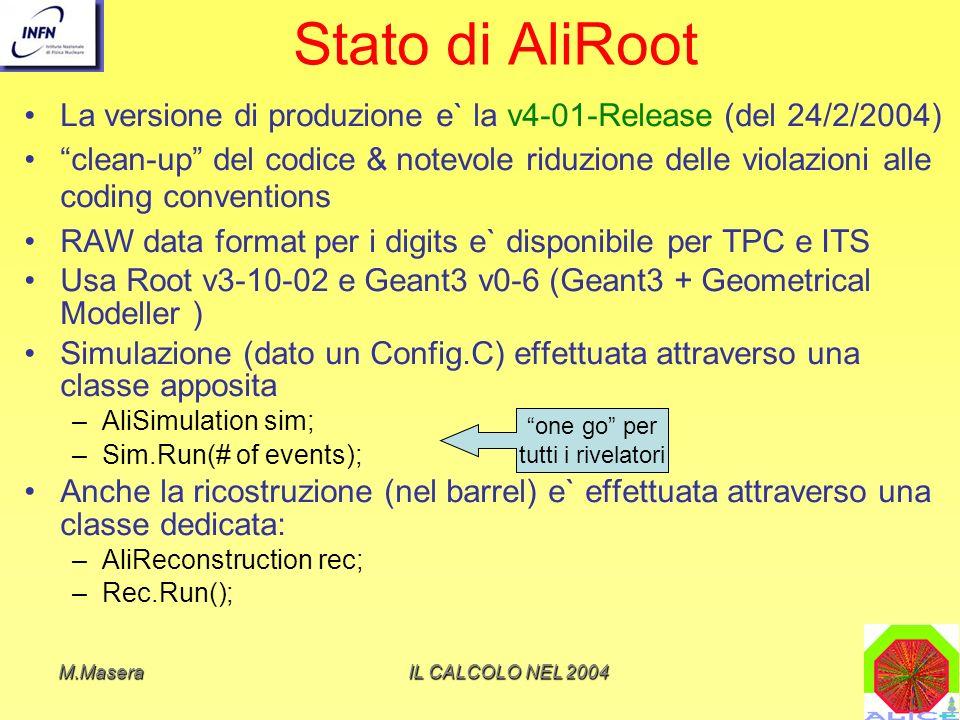 M.MaseraIL CALCOLO NEL 2004 Stato di AliRoot La versione di produzione e` la v4-01-Release (del 24/2/2004) clean-up del codice & notevole riduzione delle violazioni alle coding conventions RAW data format per i digits e` disponibile per TPC e ITS Usa Root v3-10-02 e Geant3 v0-6 (Geant3 + Geometrical Modeller ) Simulazione (dato un Config.C) effettuata attraverso una classe apposita –AliSimulation sim; –Sim.Run(# of events); Anche la ricostruzione (nel barrel) e` effettuata attraverso una classe dedicata: –AliReconstruction rec; –Rec.Run(); one go per tutti i rivelatori