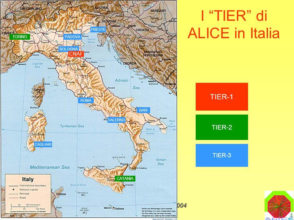M.MaseraIL CALCOLO NEL 2004 CATANIA TORINO BOLOGNA CNAF PADOVA TRIESTE ROMA BARI CAGLIARI SALERNO TIER-1 TIER-2 TIER-3 I TIER di ALICE in Italia