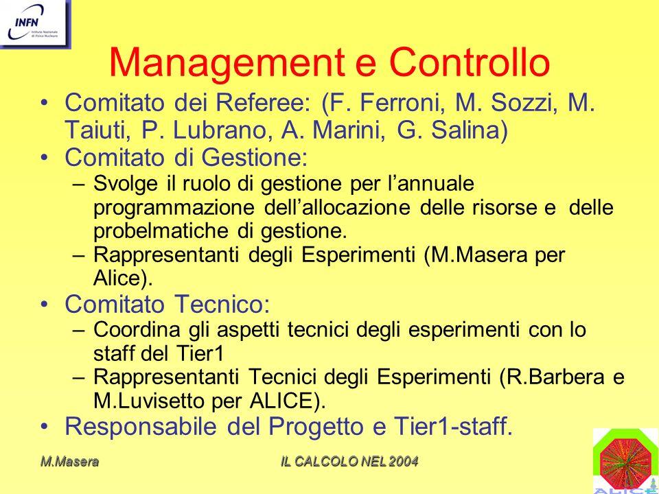 M.MaseraIL CALCOLO NEL 2004 Management e Controllo Comitato dei Referee: (F.
