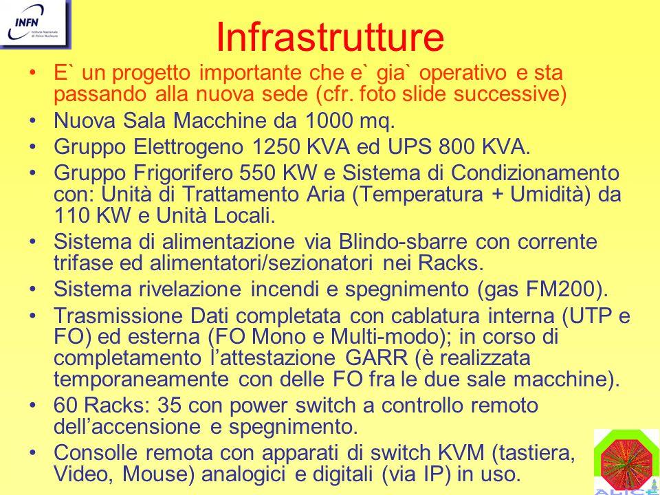 M.MaseraIL CALCOLO NEL 2004 Infrastrutture E` un progetto importante che e` gia` operativo e sta passando alla nuova sede (cfr.