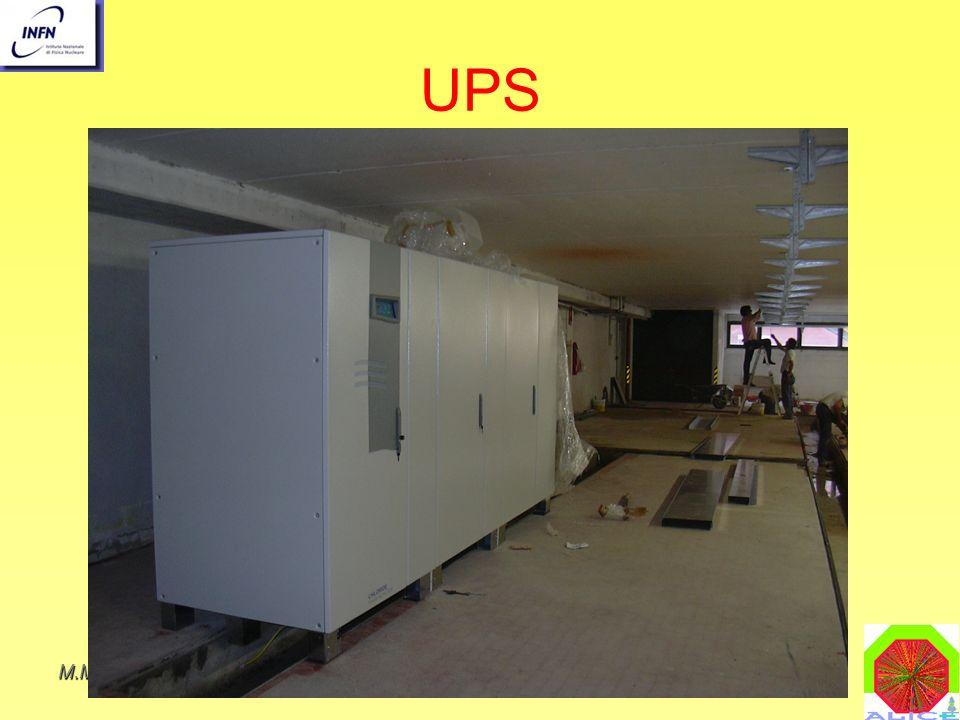 M.MaseraIL CALCOLO NEL 2004 UPS