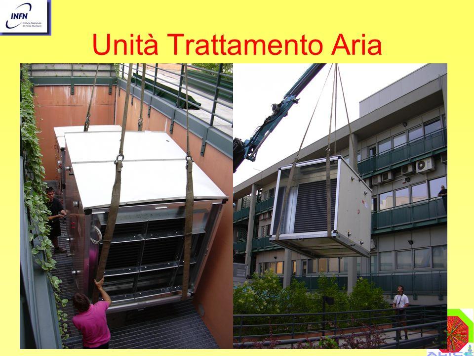 M.MaseraIL CALCOLO NEL 2004 Unità Trattamento Aria