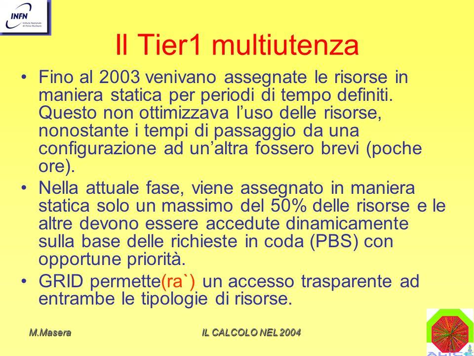 M.MaseraIL CALCOLO NEL 2004 Il Tier1 multiutenza Fino al 2003 venivano assegnate le risorse in maniera statica per periodi di tempo definiti.