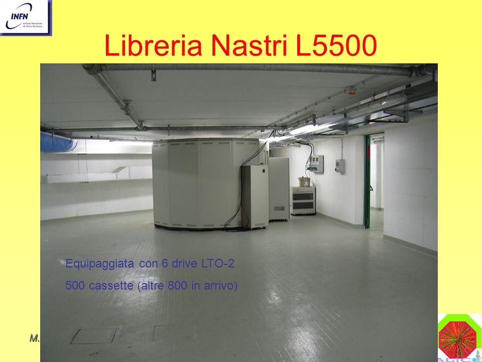 M.MaseraIL CALCOLO NEL 2004 Libreria Nastri L5500 Equipaggiata con 6 drive LTO-2 500 cassette (altre 800 in arrivo)