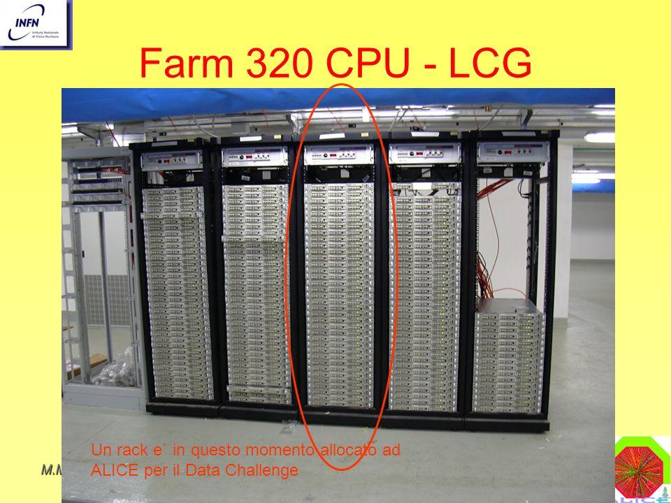 M.MaseraIL CALCOLO NEL 2004 Farm 320 CPU - LCG Un rack e` in questo momento allocato ad ALICE per il Data Challenge