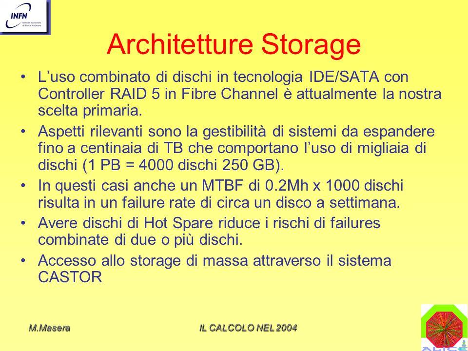 M.MaseraIL CALCOLO NEL 2004 Architetture Storage Luso combinato di dischi in tecnologia IDE/SATA con Controller RAID 5 in Fibre Channel è attualmente la nostra scelta primaria.