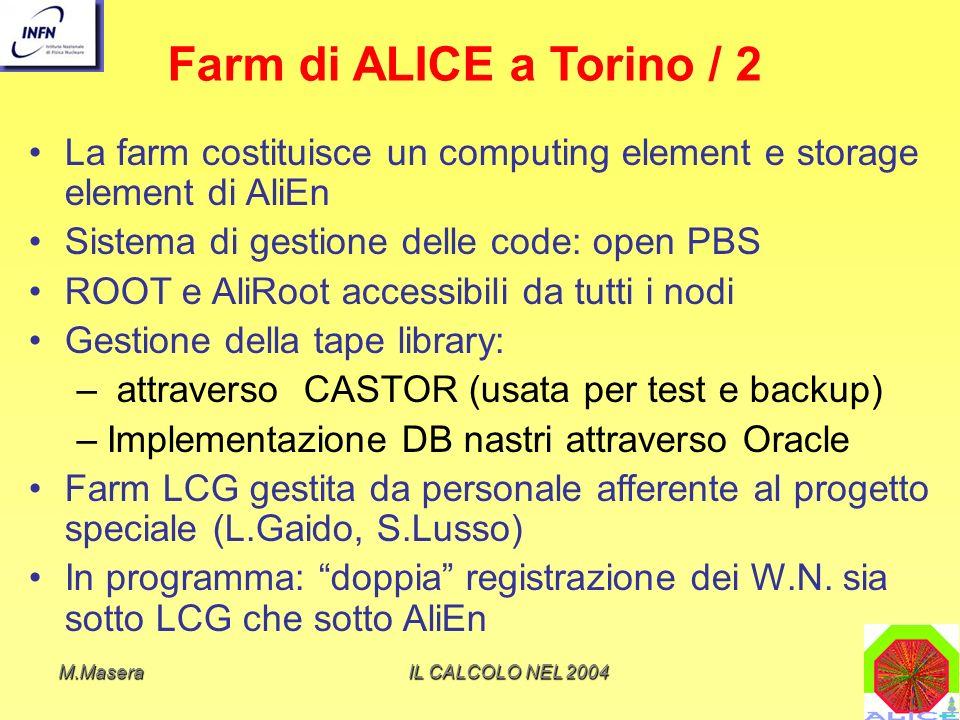 M.MaseraIL CALCOLO NEL 2004 Farm di ALICE a Torino / 2 La farm costituisce un computing element e storage element di AliEn Sistema di gestione delle code: open PBS ROOT e AliRoot accessibili da tutti i nodi Gestione della tape library: – attraverso CASTOR (usata per test e backup) –Implementazione DB nastri attraverso Oracle Farm LCG gestita da personale afferente al progetto speciale (L.Gaido, S.Lusso) In programma: doppia registrazione dei W.N.