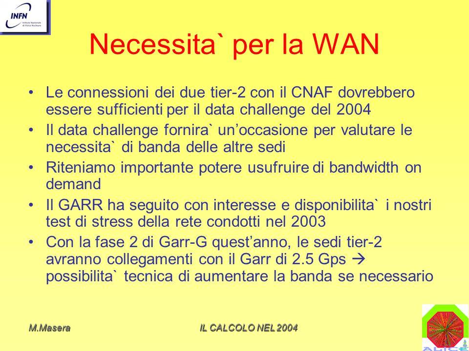 M.MaseraIL CALCOLO NEL 2004 Necessita` per la WAN Le connessioni dei due tier-2 con il CNAF dovrebbero essere sufficienti per il data challenge del 2004 Il data challenge fornira` unoccasione per valutare le necessita` di banda delle altre sedi Riteniamo importante potere usufruire di bandwidth on demand Il GARR ha seguito con interesse e disponibilita` i nostri test di stress della rete condotti nel 2003 Con la fase 2 di Garr-G questanno, le sedi tier-2 avranno collegamenti con il Garr di 2.5 Gps possibilita` tecnica di aumentare la banda se necessario