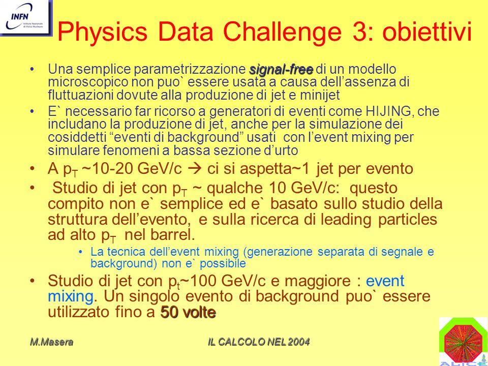 M.MaseraIL CALCOLO NEL 2004 Physics Data Challenge 3: obiettivi La definizione del numero di eventi da simulare nel DC-3 e` dovuta essenzialmente allo studio dei jet: –10 5 eventi per lo studio di jets with p T fino a 10-20 GeV/c con statistica sufficiente – 10 4 - 10 5 eventi per studi di correlazione di particelle e per iperoni con stranezza singola e doppia (, ) – 10 6 eventi: jet di alto p T ( ~10 5 eventi di background) –, stati di charmonio e bottomonio e + e - La statistica necessaria e` dello stesso ordine di grandezza di quanto necessario per i jet.
