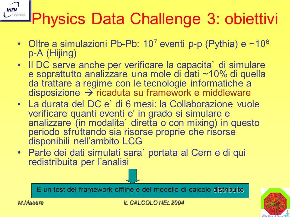 M.MaseraIL CALCOLO NEL 2004 PROGETTI LEGATI ALLE GRID EDG (European Data Grid) e` terminato con il 2003.