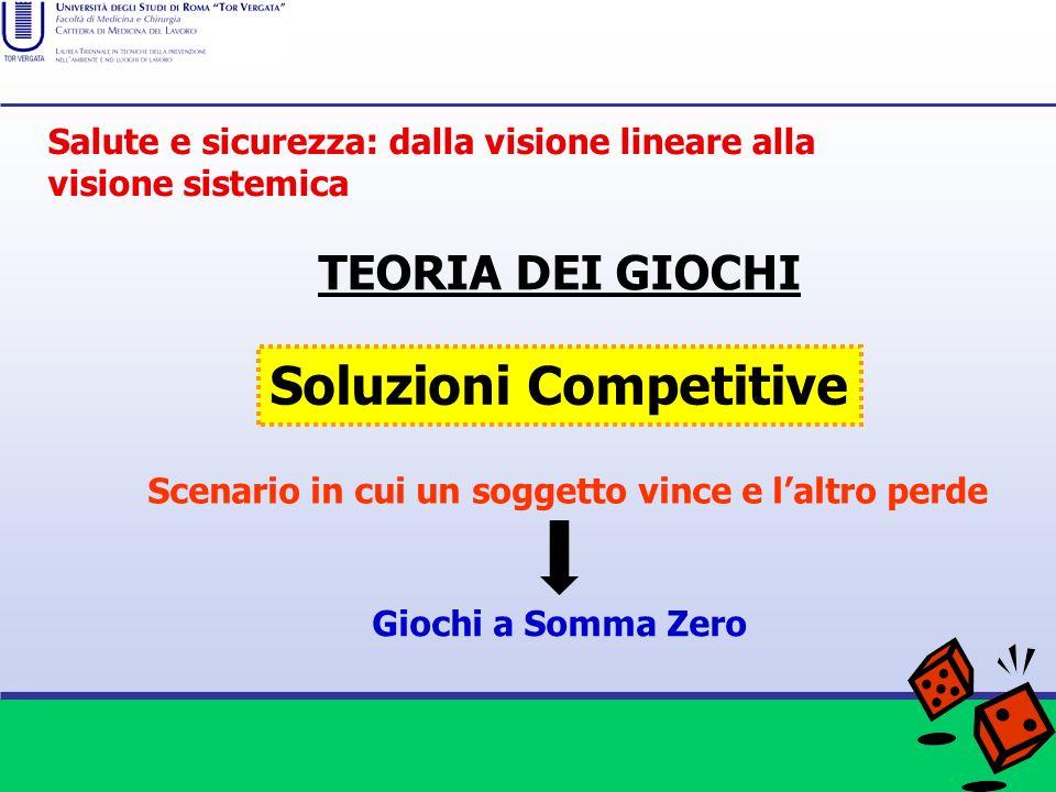 Soluzioni Competitive Scenario in cui un soggetto vince e laltro perde Giochi a Somma Zero Salute e sicurezza: dalla visione lineare alla visione sist