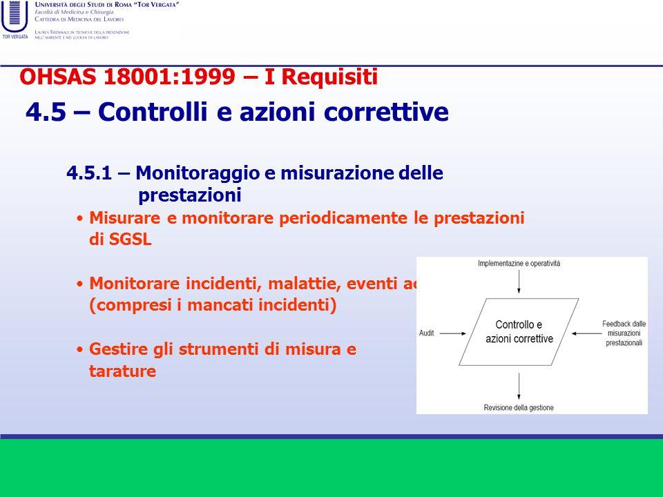 OHSAS 18001:1999 – I Requisiti 4.5 – Controlli e azioni correttive Misurare e monitorare periodicamente le prestazioni di SGSL Monitorare incidenti, m