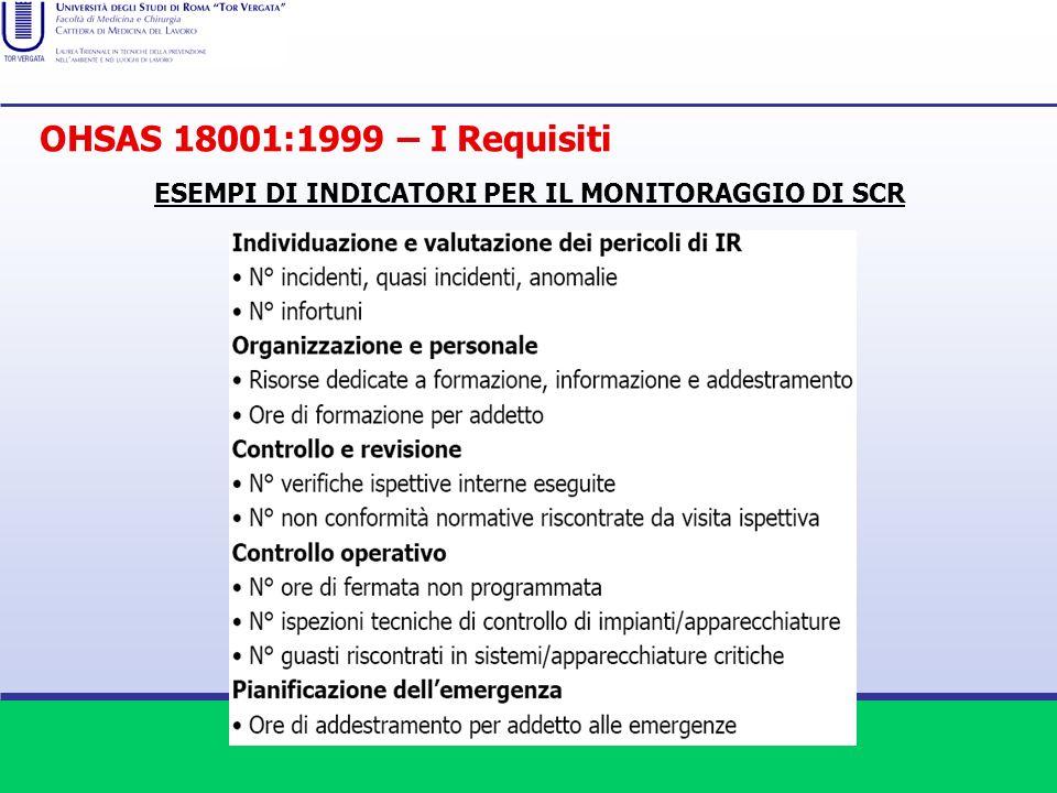 OHSAS 18001:1999 – I Requisiti ESEMPI DI INDICATORI PER IL MONITORAGGIO DI SCR