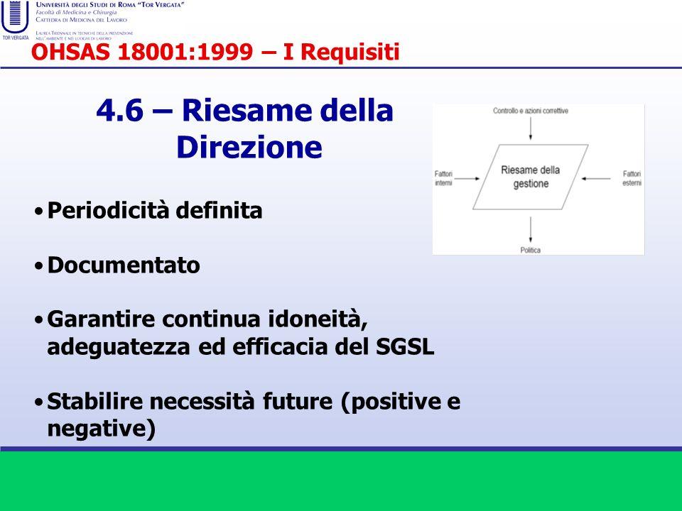OHSAS 18001:1999 – I Requisiti Periodicità definita Documentato Garantire continua idoneità, adeguatezza ed efficacia del SGSL Stabilire necessità fut