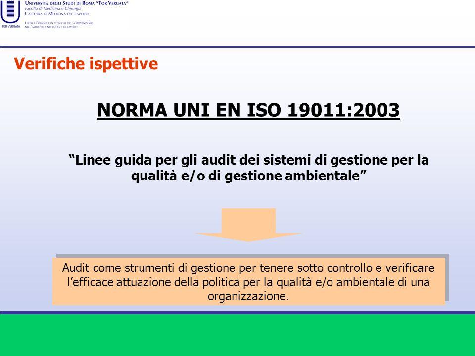 NORMA UNI EN ISO 19011:2003 Linee guida per gli audit dei sistemi di gestione per la qualità e/o di gestione ambientale Audit come strumenti di gestio