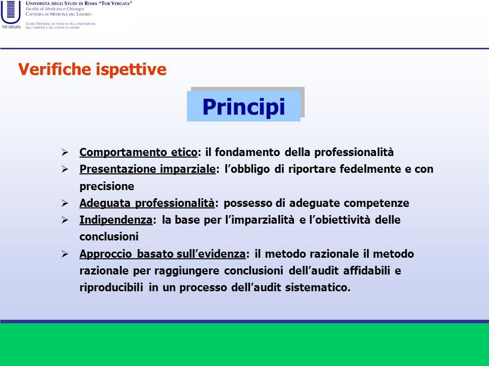 Principi Comportamento etico: il fondamento della professionalità Presentazione imparziale: lobbligo di riportare fedelmente e con precisione Adeguata