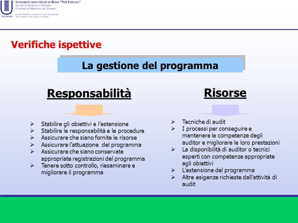 La gestione del programma Risorse Tecniche di audit I processi per conseguire e mantenere le competenze degli auditor e migliorare le loro prestazioni