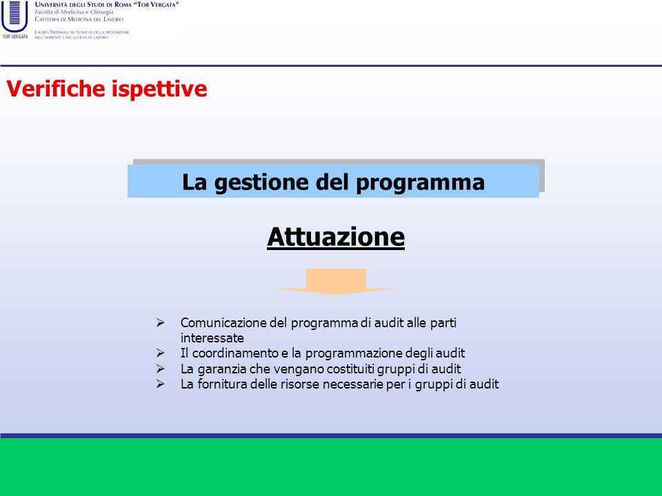 La gestione del programma Attuazione Comunicazione del programma di audit alle parti interessate Il coordinamento e la programmazione degli audit La g