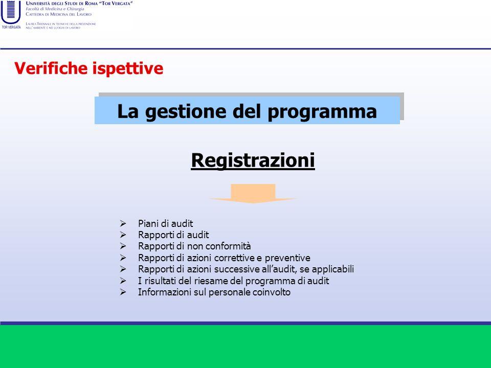 La gestione del programma Registrazioni Piani di audit Rapporti di audit Rapporti di non conformità Rapporti di azioni correttive e preventive Rapport