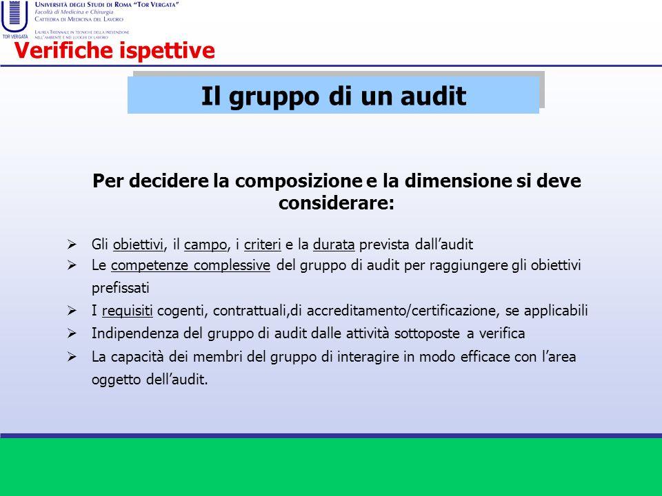 Il gruppo di un audit Per decidere la composizione e la dimensione si deve considerare: Gli obiettivi, il campo, i criteri e la durata prevista dallau