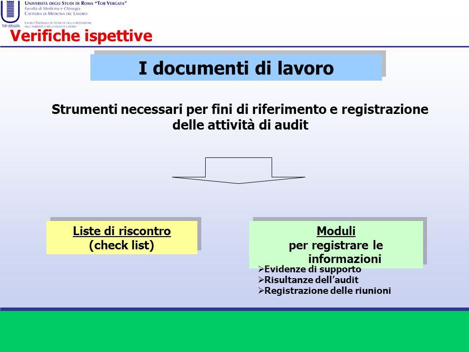 I documenti di lavoro Strumenti necessari per fini di riferimento e registrazione delle attività di audit Liste di riscontro (check list) Liste di ris