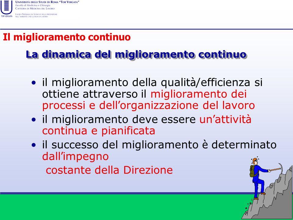 il miglioramento della qualit à /efficienza si ottiene attraverso il miglioramento dei processi e dell organizzazione del lavoro il miglioramento deve