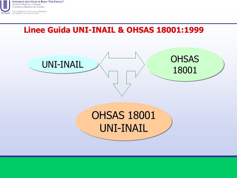 UNI-INAIL OHSAS 18001 UNI-INAIL OHSAS 18001 UNI-INAIL