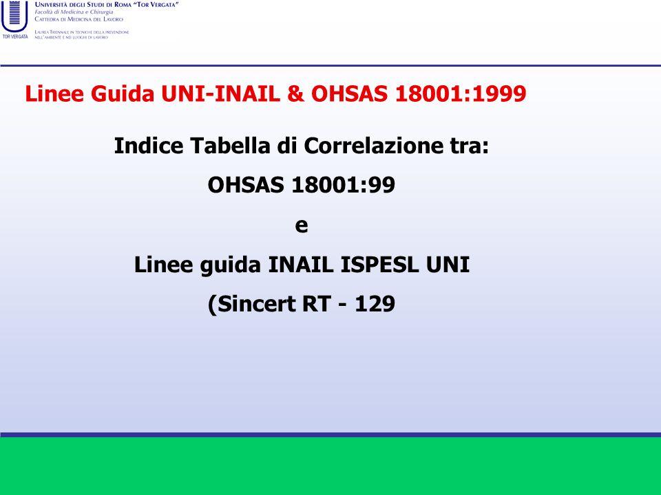 Linee Guida UNI-INAIL & OHSAS 18001:1999 Indice Tabella di Correlazione tra: OHSAS 18001:99 e Linee guida INAIL ISPESL UNI (Sincert RT - 129