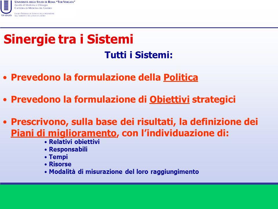 Tutti i Sistemi: Prevedono la formulazione della Politica Prevedono la formulazione di Obiettivi strategici Prescrivono, sulla base dei risultati, la
