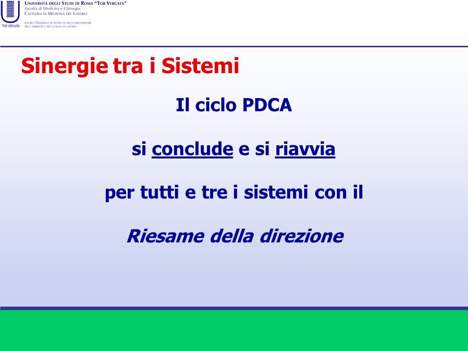 Il ciclo PDCA si conclude e si riavvia per tutti e tre i sistemi con il Riesame della direzione Sinergie tra i Sistemi
