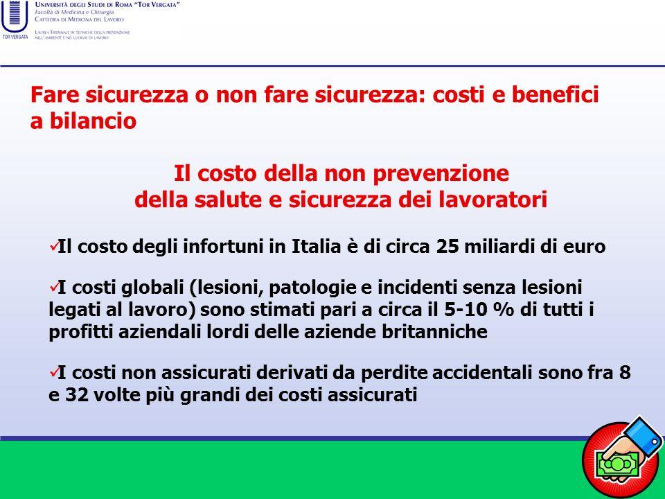 Il costo della non prevenzione della salute e sicurezza dei lavoratori Il costo degli infortuni in Italia è di circa 25 miliardi di euro I costi globa