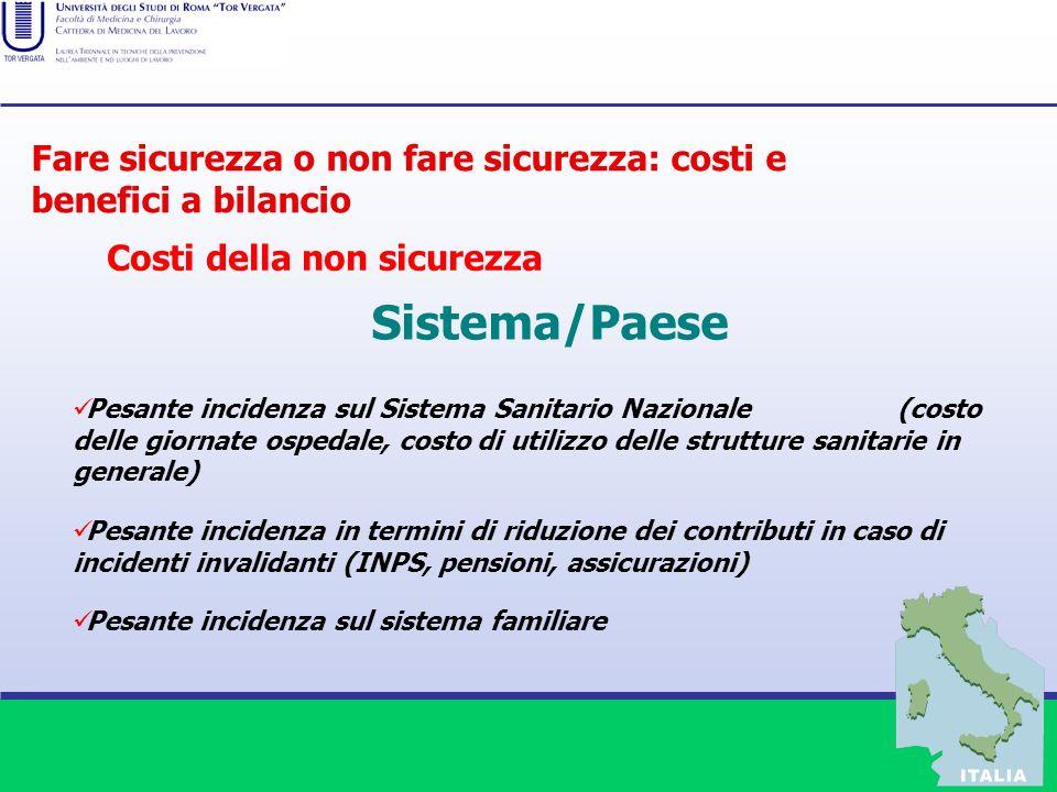 Sistema/Paese Pesante incidenza sul Sistema Sanitario Nazionale (costo delle giornate ospedale, costo di utilizzo delle strutture sanitarie in general