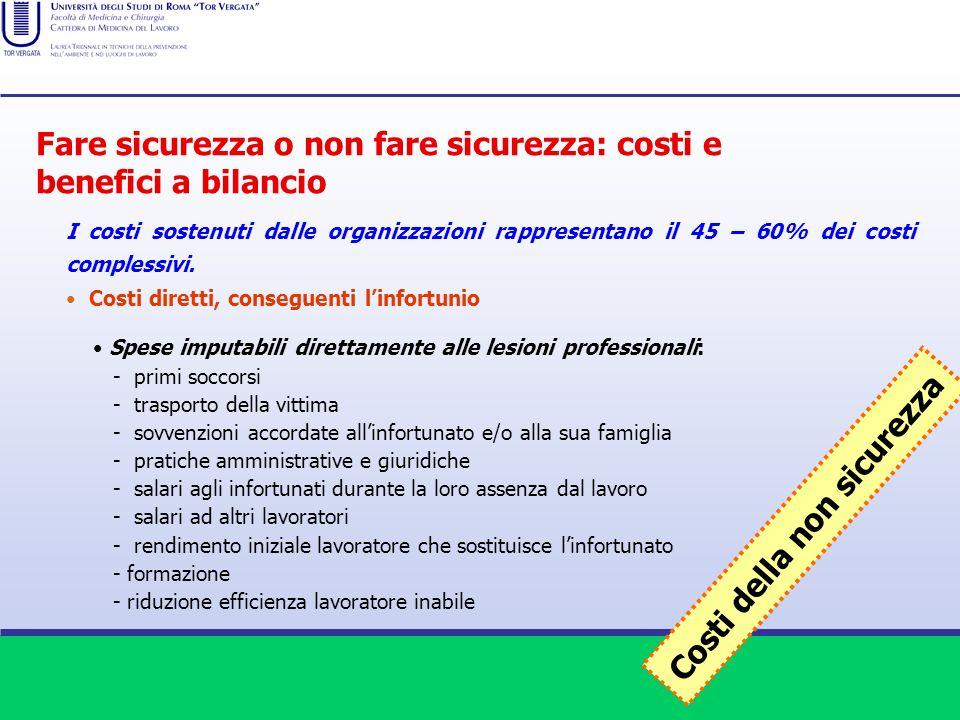 I costi sostenuti dalle organizzazioni rappresentano il 45 – 60% dei costi complessivi. Costi diretti, conseguenti linfortunio Spese imputabili dirett