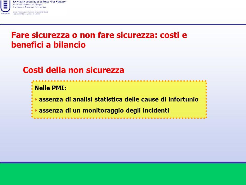 Nelle PMI: assenza di analisi statistica delle cause di infortunio assenza di un monitoraggio degli incidenti Costi della non sicurezza Fare sicurezza