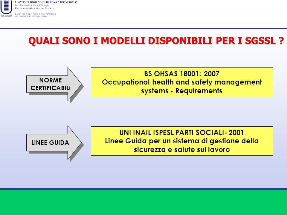 QUALI SONO I MODELLI DISPONIBILI PER I SGSSL ? NORME CERTIFICABILi NORME CERTIFICABILi LINEE GUIDA UNI INAIL ISPESL PARTI SOCIALI- 2001 Linee Guida pe