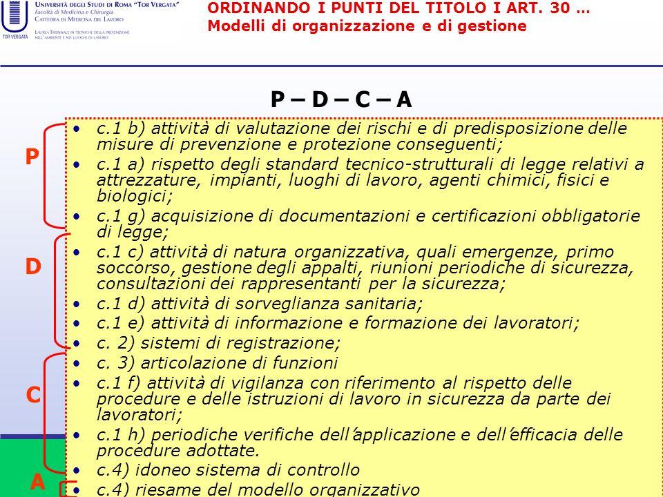 ORDINANDO I PUNTI DEL TITOLO I ART. 30 … Modelli di organizzazione e di gestione c.1 b) attivit à di valutazione dei rischi e di predisposizione delle