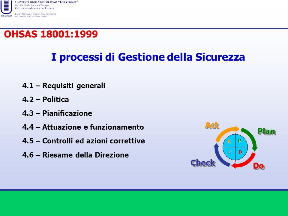 PlanPlan DoDo CheckCheck ActAct A P D C OHSAS 18001:1999 I processi di Gestione della Sicurezza 4.1 – Requisiti generali 4.2 – Politica 4.3 – Pianific