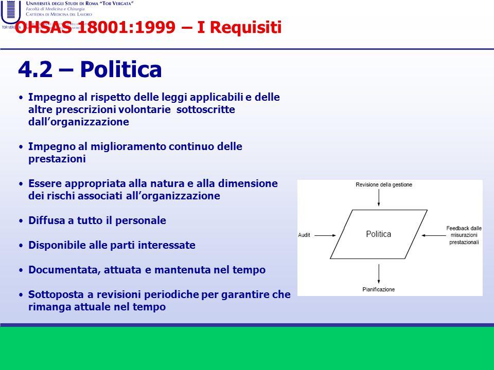 OHSAS 18001:1999 – I Requisiti Impegno al rispetto delle leggi applicabili e delle altre prescrizioni volontarie sottoscritte dallorganizzazione Impeg