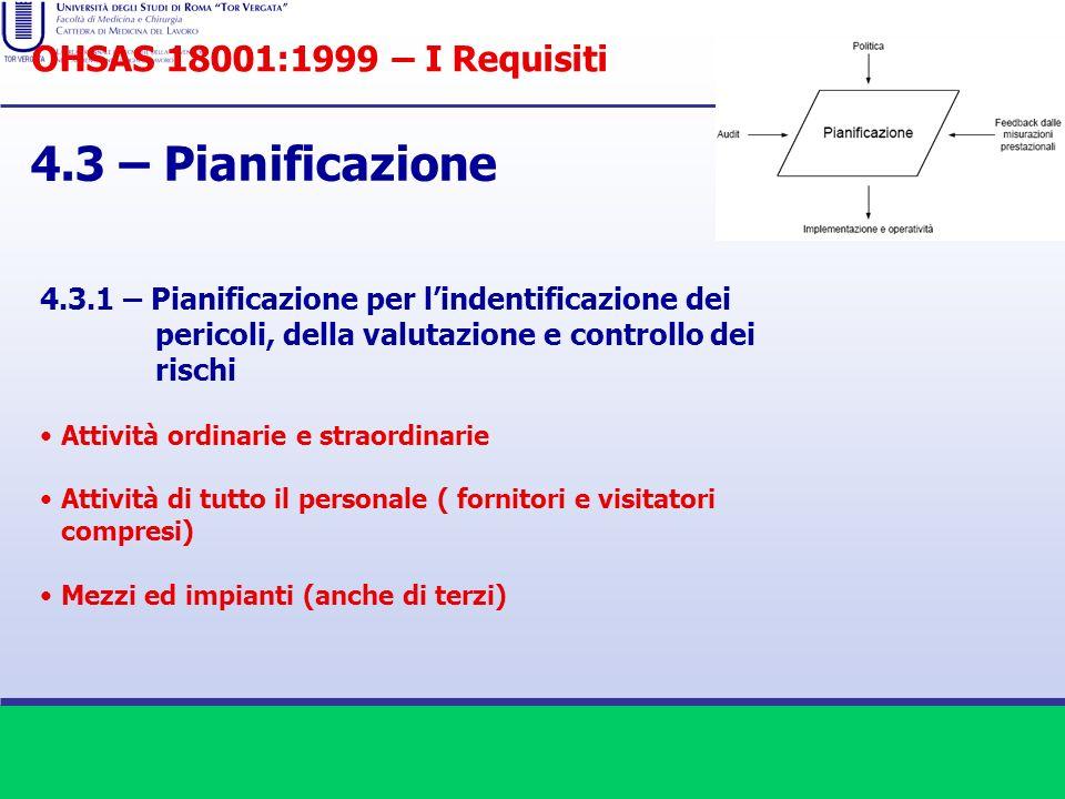 4.3 – Pianificazione 4.3.1 – Pianificazione per lindentificazione dei pericoli, della valutazione e controllo dei rischi Attività ordinarie e straordi