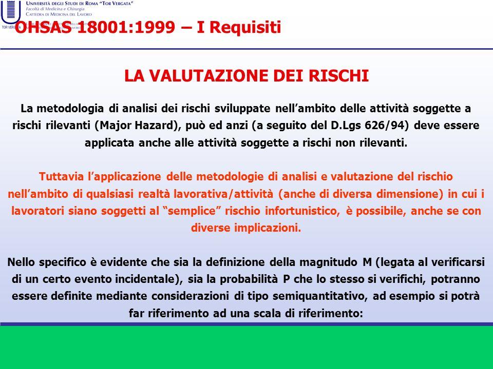 LA VALUTAZIONE DEI RISCHI La metodologia di analisi dei rischi sviluppate nellambito delle attività soggette a rischi rilevanti (Major Hazard), può ed